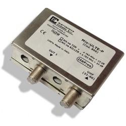 Filtro LTE da Interno/Esterno